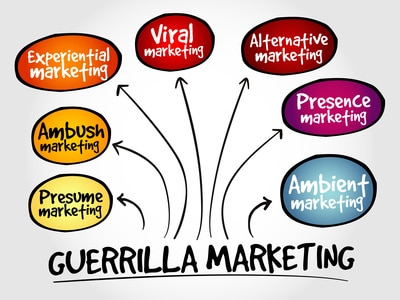 Guerillia Marketing