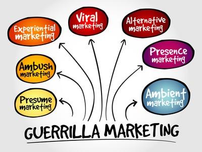 Guerillia Marketing
