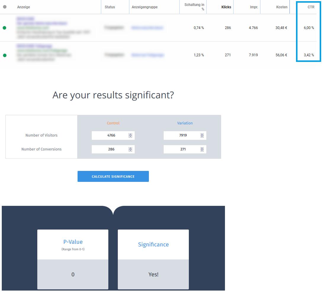 AdWords Anzeigen A/B-Testing